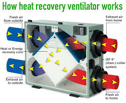 Hospital Architects - Heat Recovery